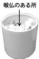 骨壺の中の喉仏の位置